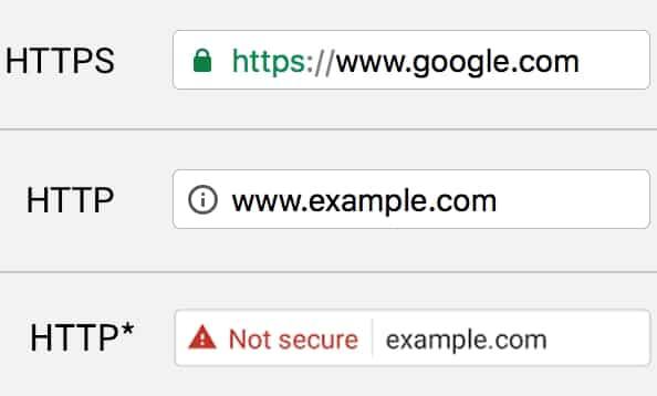 Niezabezpieczone połączenie przez brak certyfikatu SSL